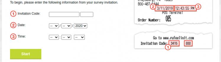 Sheetz Customer Survey Logo